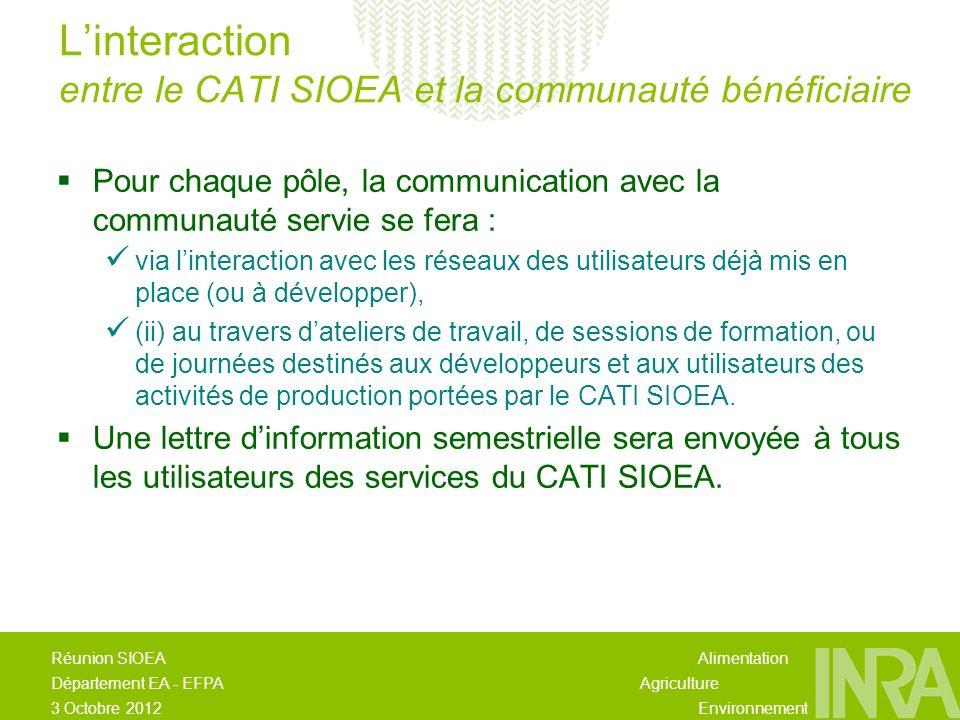 Alimentation Agriculture Environnement Réunion SIOEA Département EA - EFPA 3 Octobre 2012 Linteraction entre le CATI SIOEA et la communauté bénéficiaire Pour chaque pôle, la communication avec la communauté servie se fera : via linteraction avec les réseaux des utilisateurs déjà mis en place (ou à développer), (ii) au travers dateliers de travail, de sessions de formation, ou de journées destinés aux développeurs et aux utilisateurs des activités de production portées par le CATI SIOEA.