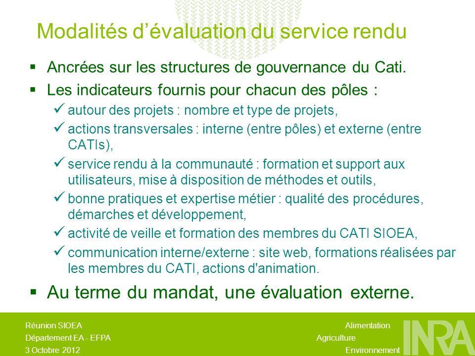 Alimentation Agriculture Environnement Réunion SIOEA Département EA - EFPA 3 Octobre 2012 Modalités dévaluation du service rendu Ancrées sur les structures de gouvernance du Cati.