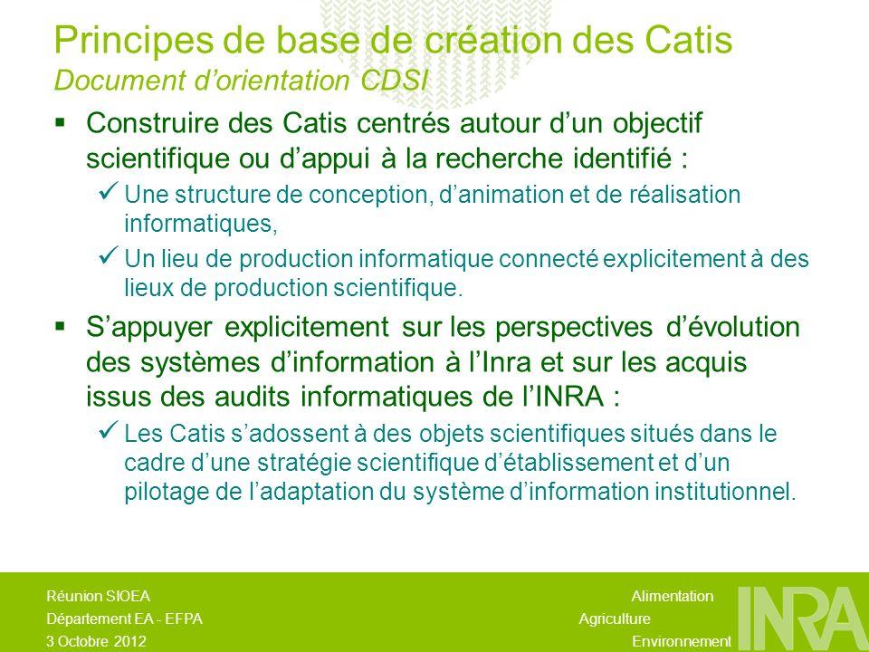 Alimentation Agriculture Environnement Réunion SIOEA Département EA - EFPA 3 Octobre 2012 Périmètre Cati Document dorientation CDSI Ancrés sur une finalité scientifique explicite, un objectif partagé, une communauté utilisatrice, et une production informatique identifiée.