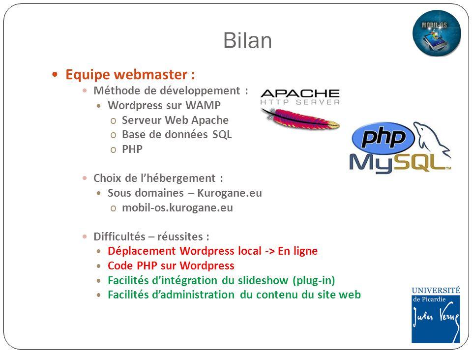 Bilan Equipe webmaster : Méthode de développement : Wordpress sur WAMP oServeur Web Apache oBase de données SQL oPHP Choix de lhébergement : Sous doma