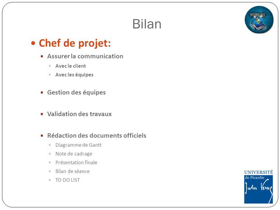 Bilan Chef de projet: Assurer la communication Avec le client Avec les équipes Gestion des équipes Validation des travaux Rédaction des documents offi
