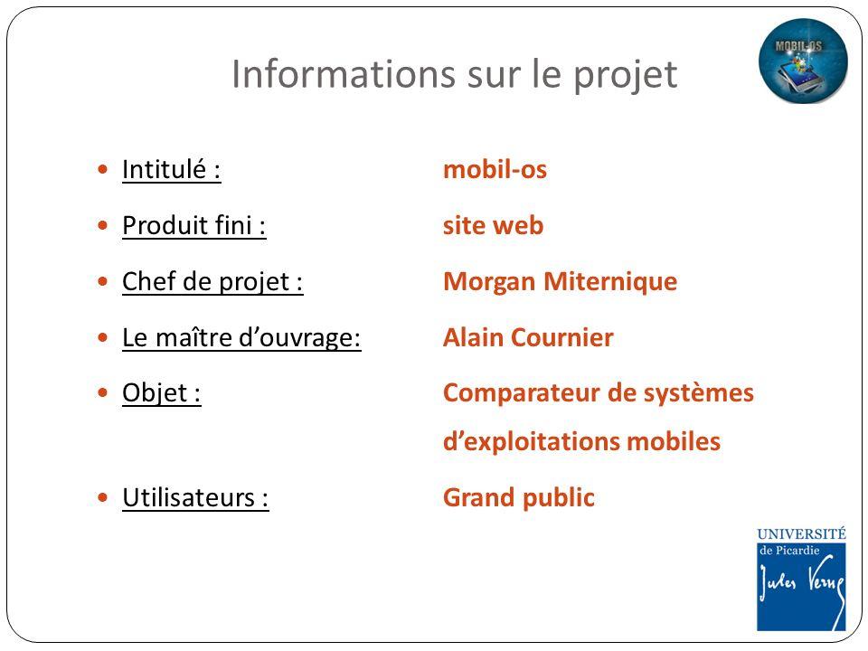 Informations sur le projet Intitulé : mobil-os Produit fini :site web Chef de projet :Morgan Miternique Le maître douvrage:Alain Cournier Objet :Compa