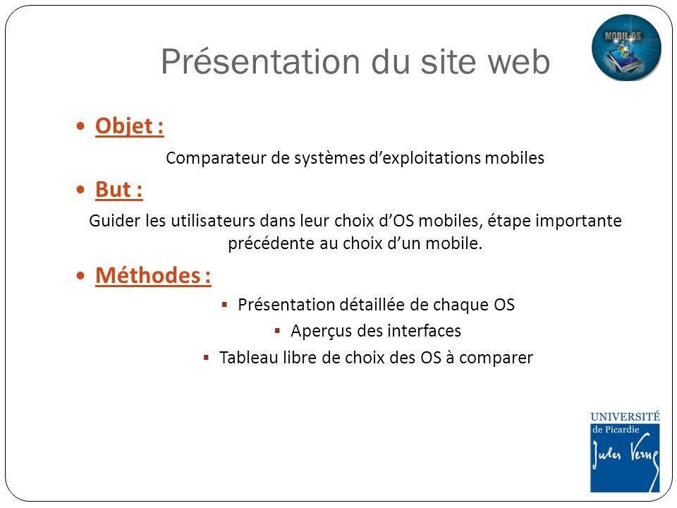 Présentation du site web Objet : Comparateur de systèmes dexploitations mobiles But : Guider les utilisateurs dans leur choix dOS mobiles, étape impor
