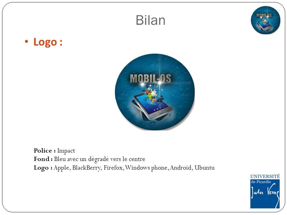 Bilan Police : Impact Fond : Bleu avec un dégradé vers le centre Logo : Apple, BlackBerry, Firefox, Windows phone, Android, Ubuntu Logo :