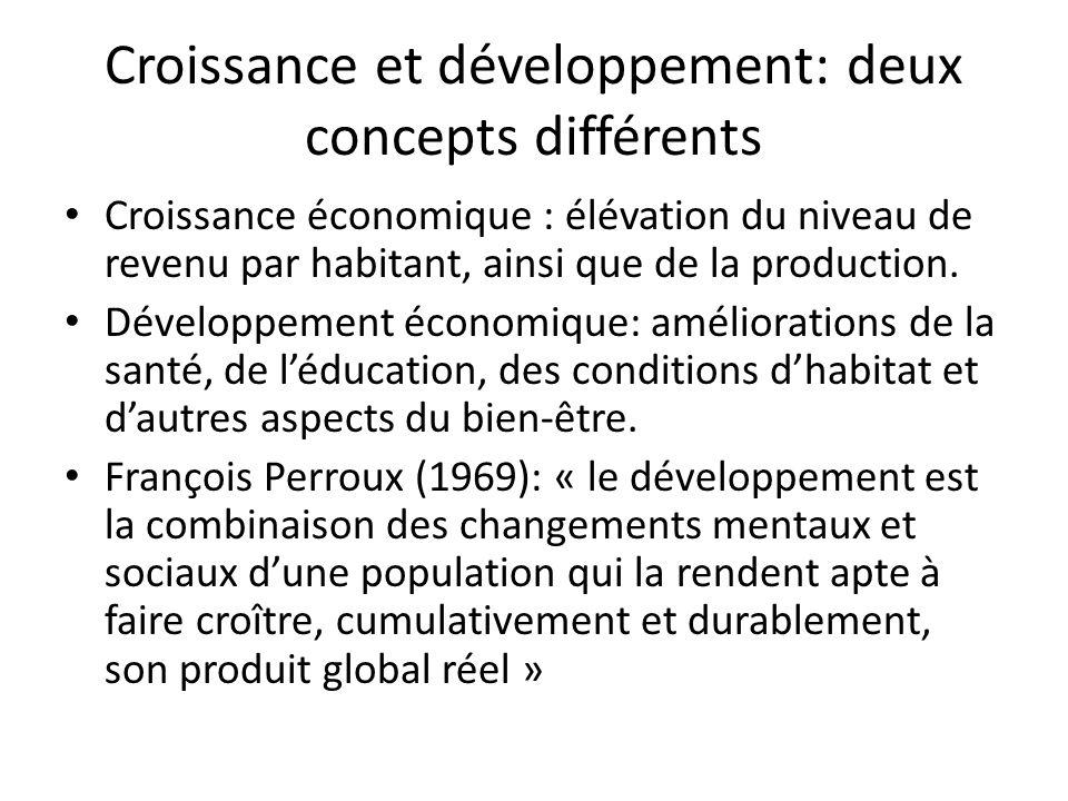 Croissance et développement: deux concepts différents Croissance économique : élévation du niveau de revenu par habitant, ainsi que de la production.