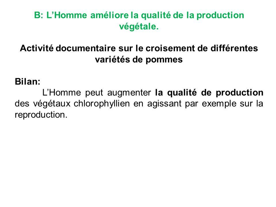 B: LHomme améliore la qualité de la production végétale.