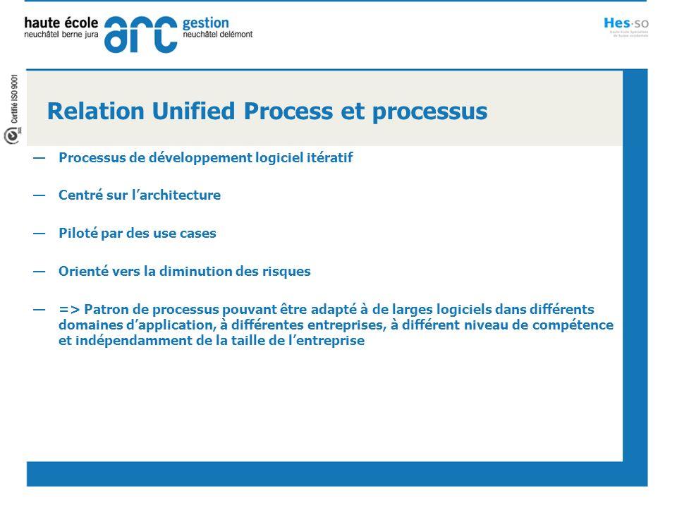 Relation Cycle et processus On distingue six processus de maintenance logicielle, rédigé dans une norme internationale.