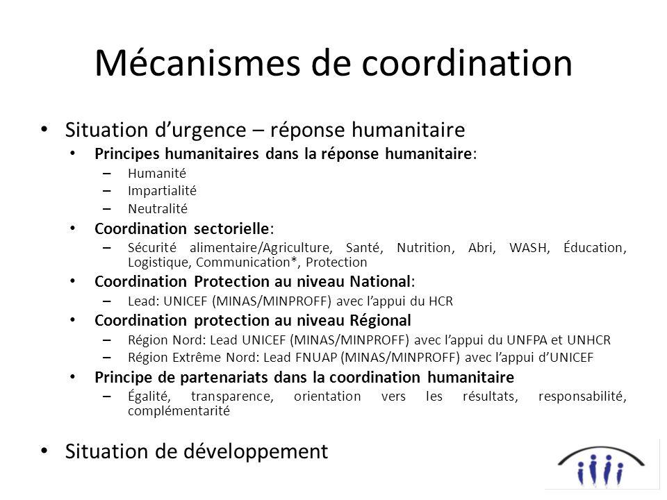 Mécanismes de coordination Situation durgence – réponse humanitaire Principes humanitaires dans la réponse humanitaire: – Humanité – Impartialité – Ne