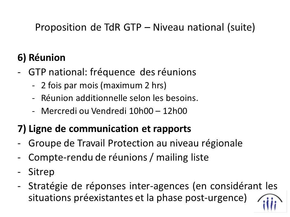Proposition de TdR GTP – Niveau national (suite) 6) Réunion -GTP national: fréquence des réunions -2 fois par mois (maximum 2 hrs) -Réunion additionnelle selon les besoins.