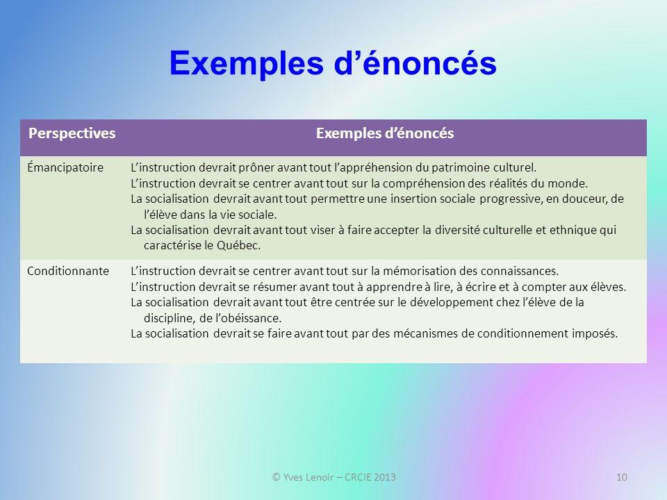 Exemples dénoncés © Yves Lenoir – CRCIE 201310 PerspectivesExemples dénoncés ÉmancipatoireLinstruction devrait prôner avant tout lappréhension du patr