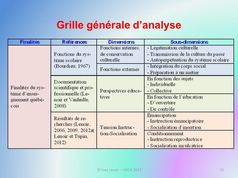 Grille générale danalyse © Yves Lenoir – CRCIE 201311