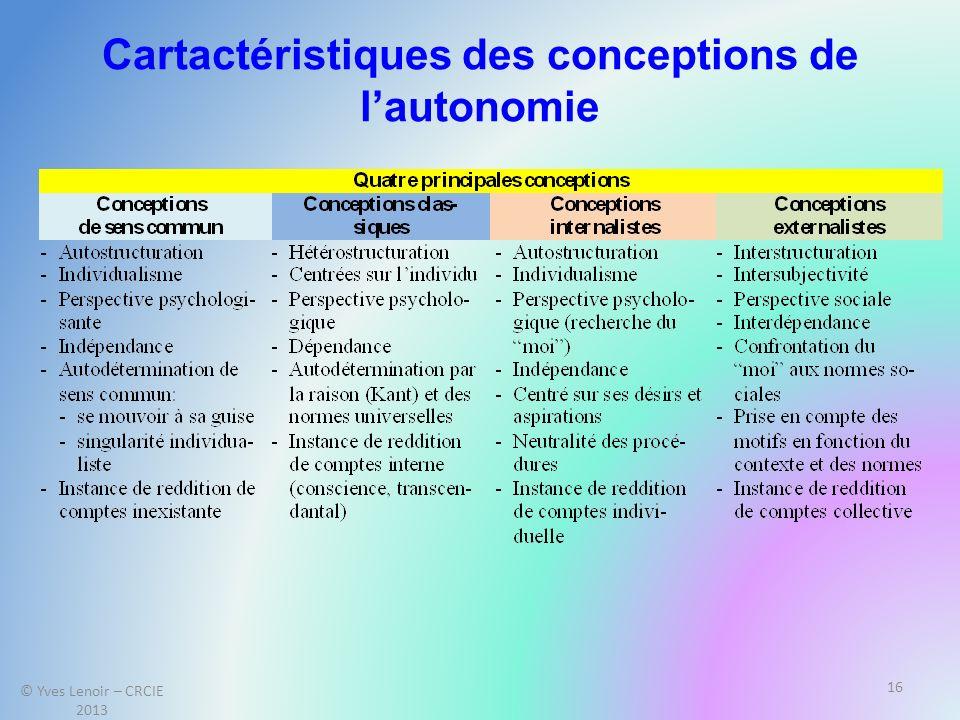 Cartactéristiques des conceptions de lautonomie © Yves Lenoir – CRCIE 2013 16