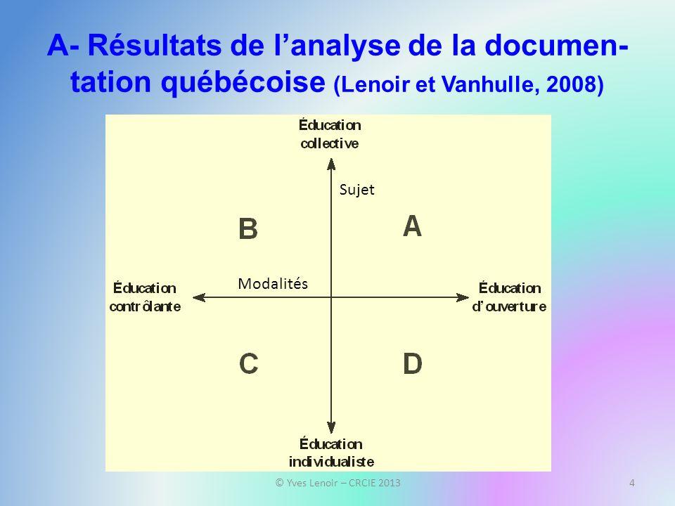 A- Résultats de lanalyse de la documen- tation québécoise (Lenoir et Vanhulle, 2008) © Yves Lenoir – CRCIE 20134 Sujet Modalités
