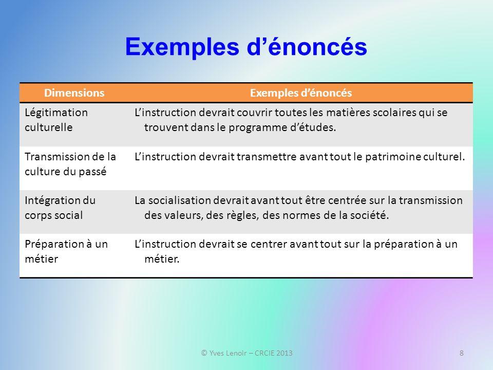 Exemples dénoncés © Yves Lenoir – CRCIE 20138 DimensionsExemples dénoncés Légitimation culturelle Linstruction devrait couvrir toutes les matières scolaires qui se trouvent dans le programme détudes.