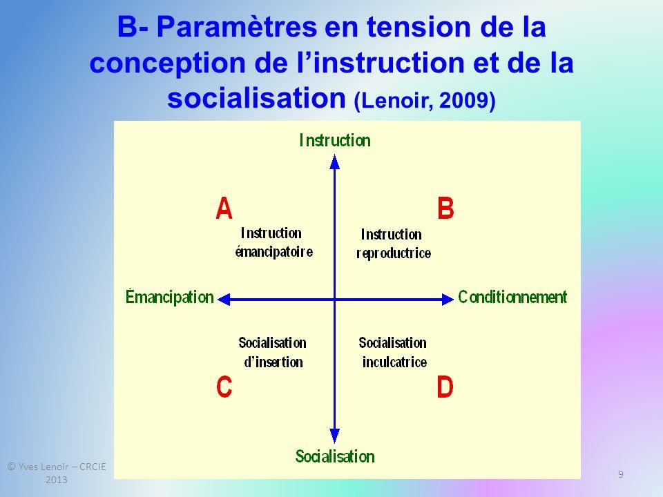 B- Paramètres en tension de la conception de linstruction et de la socialisation (Lenoir, 2009) © Yves Lenoir – CRCIE 2013 9