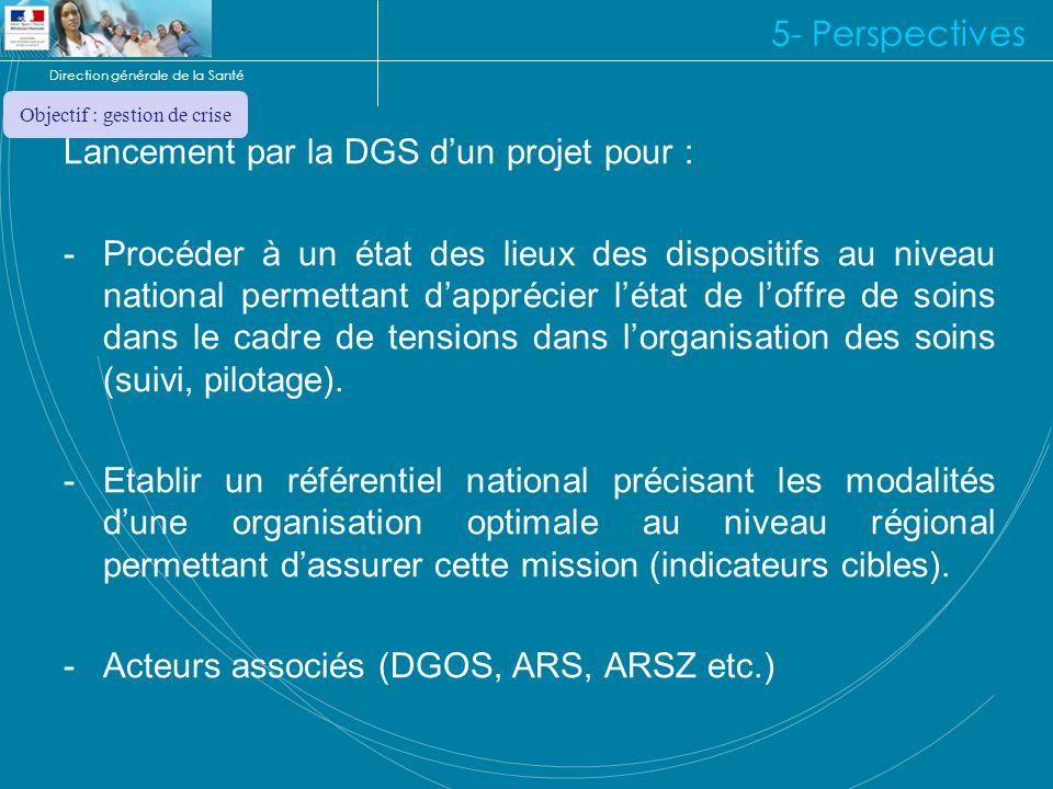 Direction générale de la Santé Lancement par la DGS dun projet pour : -Procéder à un état des lieux des dispositifs au niveau national permettant dapp