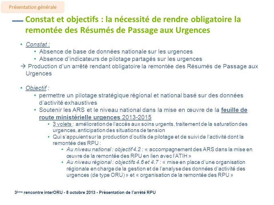 3 ème rencontre interORU - 8 octobre 2013 - Présentation de larrêté RPU Constat et objectifs : la nécessité de rendre obligatoire la remontée des Résu