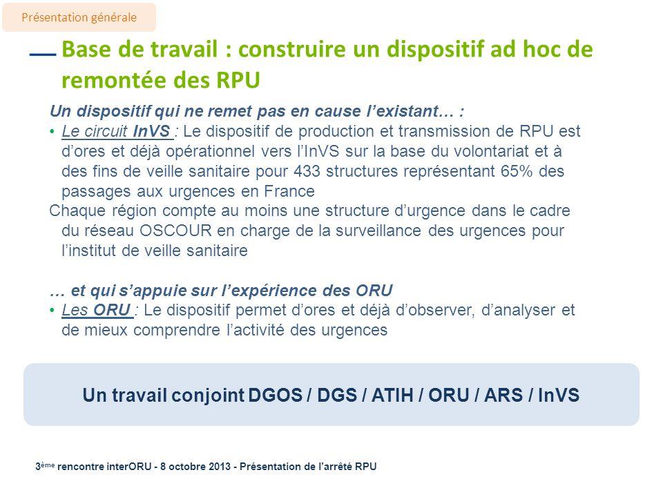 3 ème rencontre interORU - 8 octobre 2013 - Présentation de larrêté RPU Actions mises en place A date : -Publication de larrêté du 24/07/2013 rendant obligatoire la remontée des RPU -Instruction du 31/07/2013 relative aux résumés de passage aux urgences pour une mise en œuvre par les ARS En cours : -Accompagnement méthodologique par lATIH des ARS,en lien avec les ORU -Production par lATIH, en lien avec lUSID, dun outil de requêtage et danalyse -Accompagnement financier ciblé sur linformatisation des services urgences non informatisés Les deux défis de demain : - Accompagner les ARS ne disposant pas de serveur régional ou de structure danalyse dédiée - Développer lusage pour garantir exhaustivité et qualité des données Présentation générale
