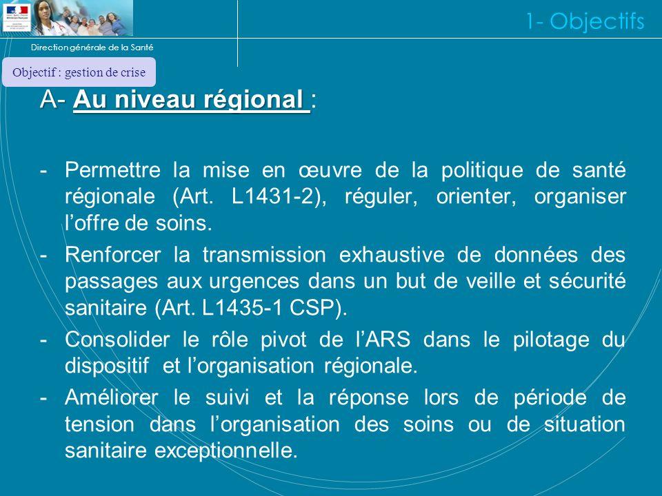 Direction générale de la Santé A-Au niveau régional A- Au niveau régional : -Permettre la mise en œuvre de la politique de santé régionale (Art. L1431