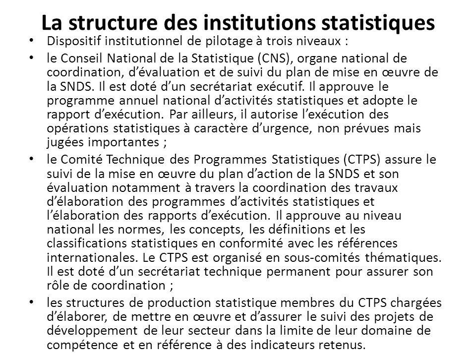 La structure des institutions statistiques Dispositif institutionnel de pilotage à trois niveaux : le Conseil National de la Statistique (CNS), organe national de coordination, dévaluation et de suivi du plan de mise en œuvre de la SNDS.