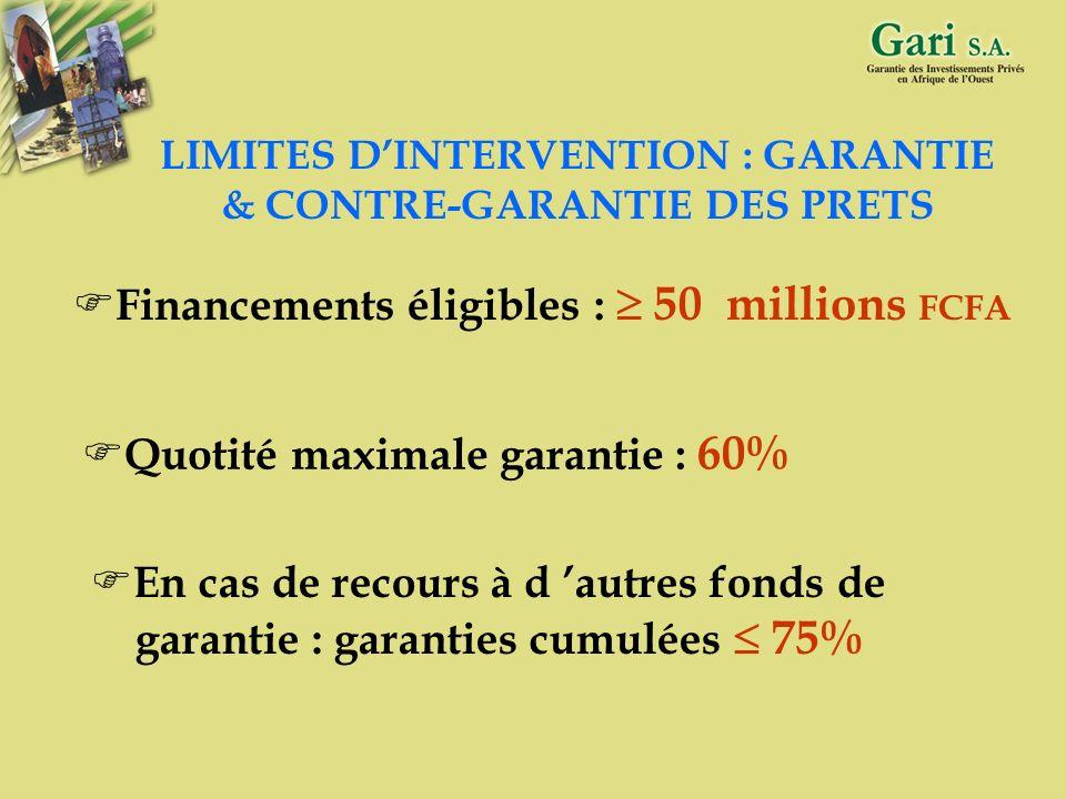 17 PRODUITS OFFERTS Garanties des prêts à moyen et long termes et du BFR en CFA ou en toute autre monnaie Garanties dopérations de crédit-bail Garanti
