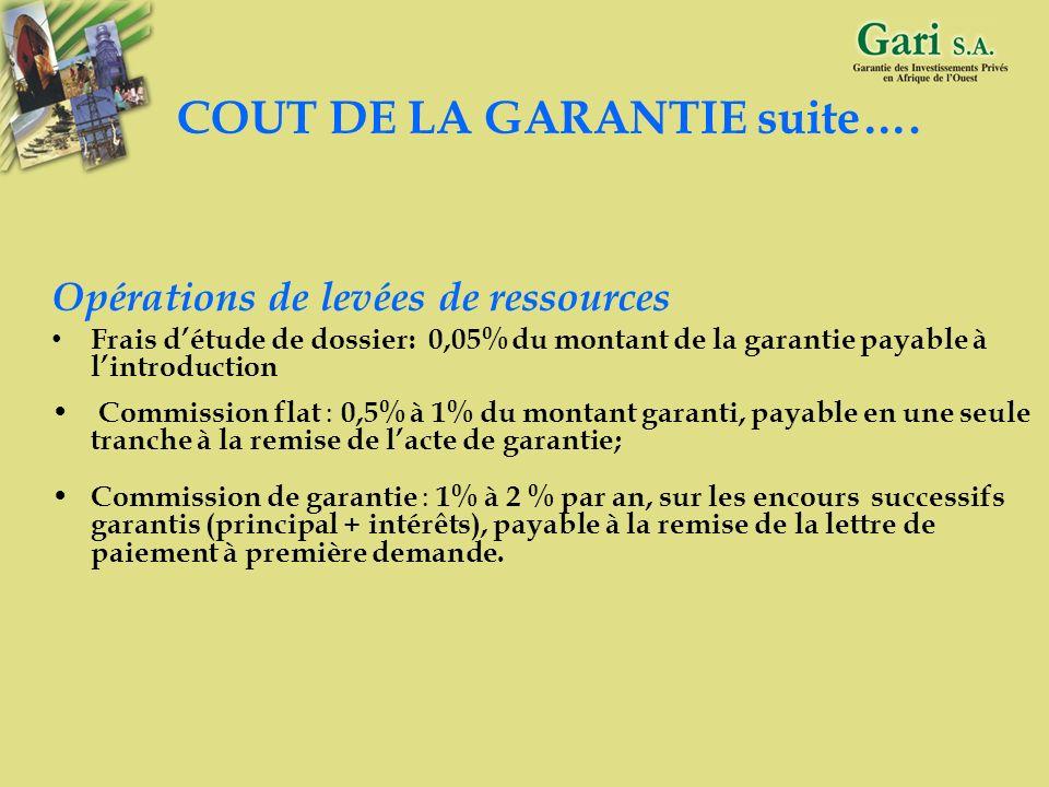 21 COUT DE LA GARANTIE Opérations de Garantie et de Contre-garantie Commission flat : 1,5% du montant garanti payable 40% à la notification et 60% à l