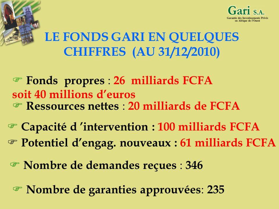 30 DECISION D OCTROI DE LA GARANTIE DU GARI Conseil dAdministration : Montant > 1 000 millions de F CFA Comité de Garantie : Montant 1 000 millions de