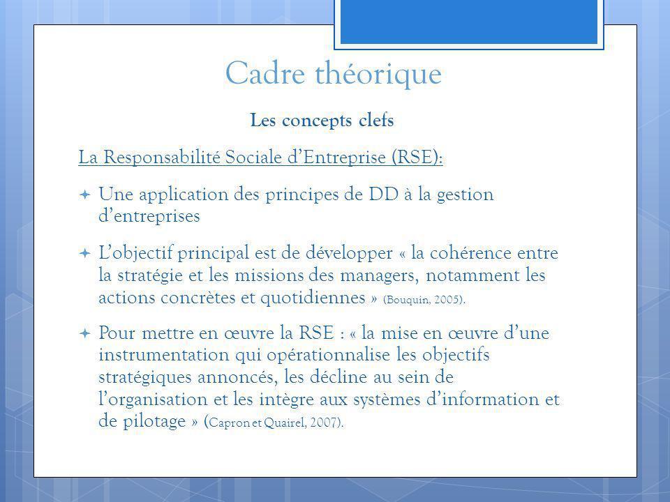 Cadre théorique Les concepts clefs La Responsabilité Sociale dEntreprise (RSE): Une application des principes de DD à la gestion dentreprises Lobjecti