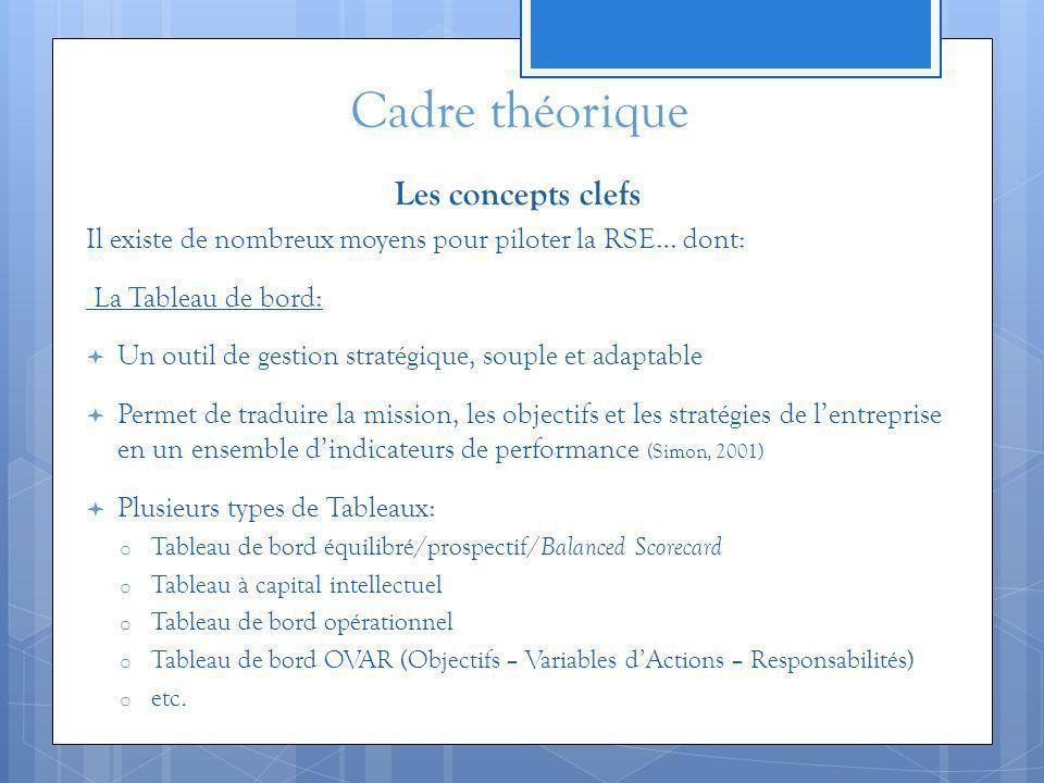 Cadre théorique Les concepts clefs Il existe de nombreux moyens pour piloter la RSE… dont: La Tableau de bord: Un outil de gestion stratégique, souple