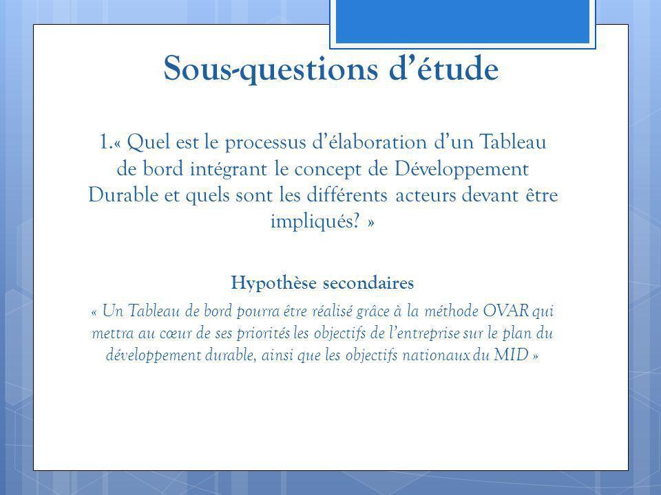 Sous-questions détude 1.« Quel est le processus délaboration dun Tableau de bord intégrant le concept de Développement Durable et quels sont les diffé