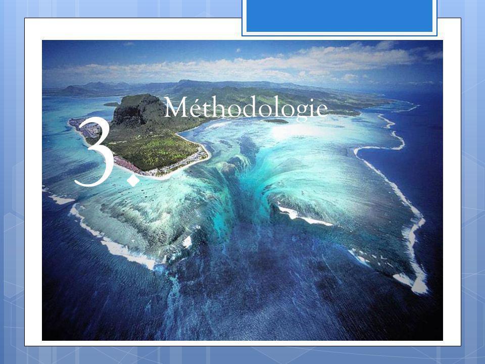 3. Méthodologie