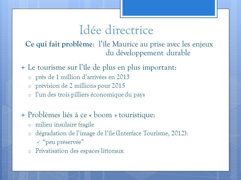 Idée directrice Ce qui fait problème : lîle Maurice au prise avec les enjeux du développement durable Le tourisme sur lîle de plus en plus important:
