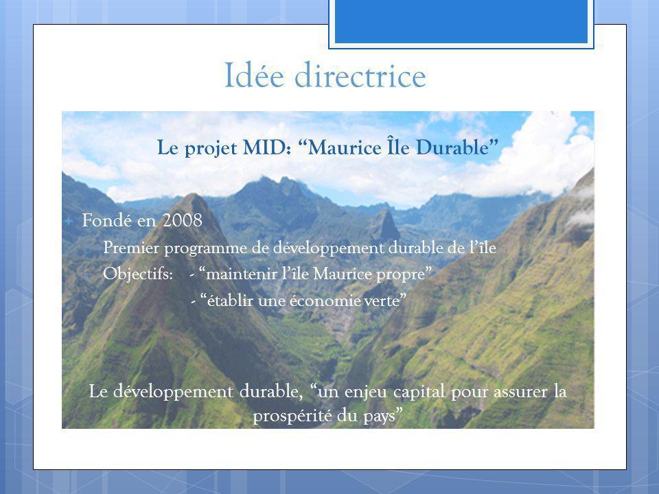 Le projet MID: Maurice Île Durable Fondé en 2008 o Premier programme de développement durable de lîle o Objectifs: - maintenir lîle Maurice propre - é