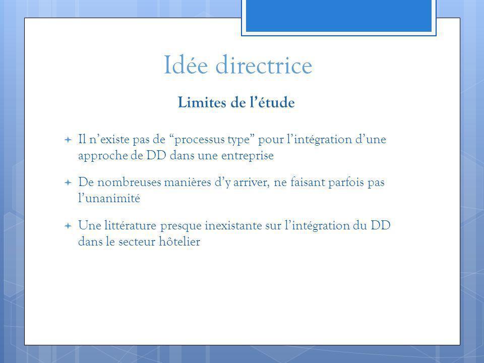 Limites de létude Il nexiste pas de processus type pour lintégration dune approche de DD dans une entreprise De nombreuses manières dy arriver, ne fai