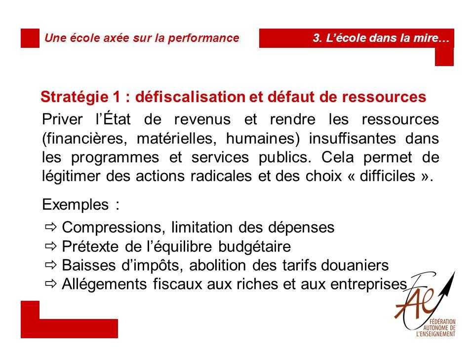 LÉtat et ses ressources Citoyens et entreprises Services, ordre et sécurité État Impôts Taxes Tarifs & permis Sociétés dÉtat 3.