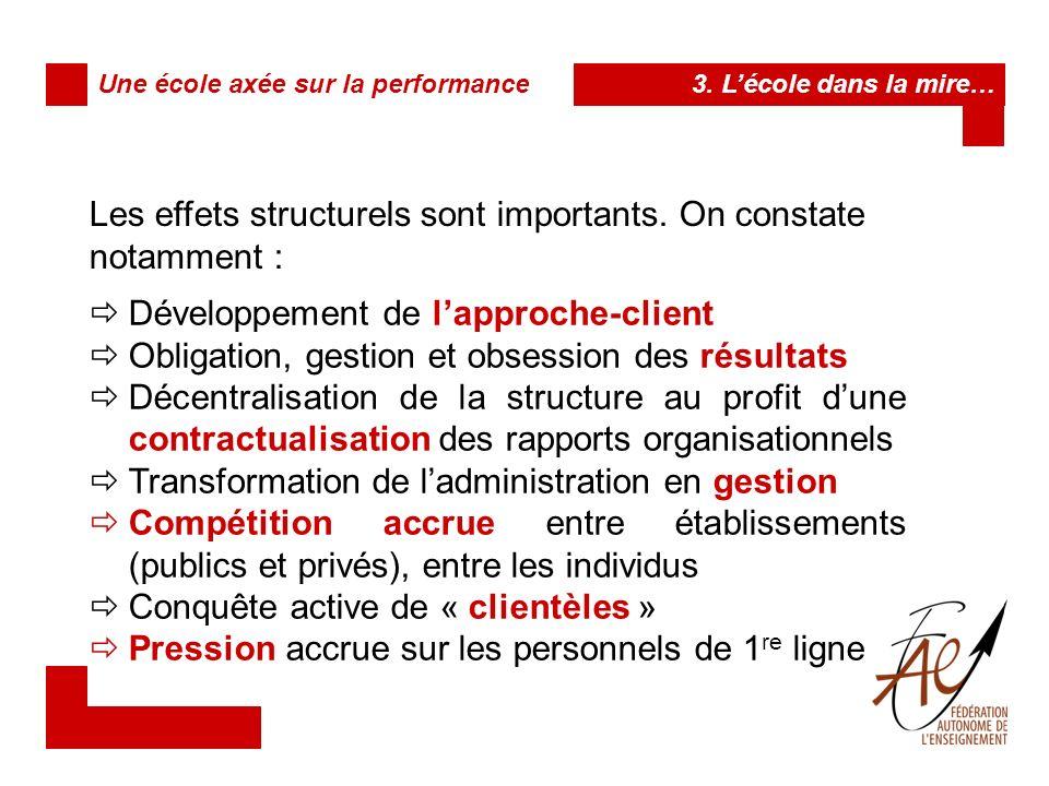 Lécole comme entreprise En somme, lécole doit devenir une entreprise performante et rentable, au service de sa clientèle, en rendant un produit de qualité.