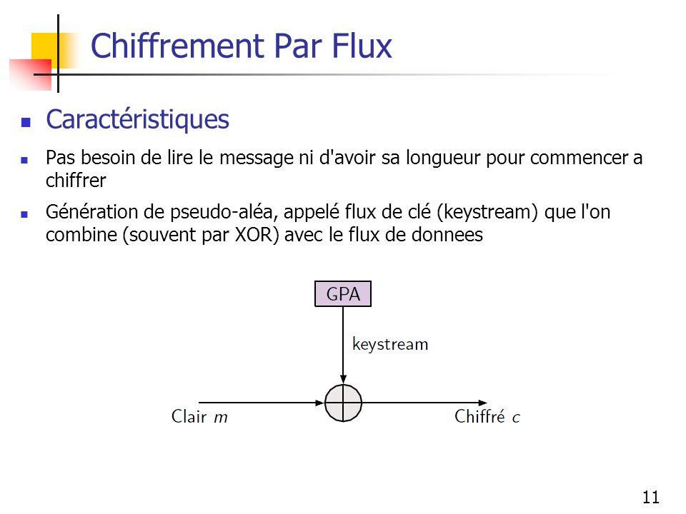 11 Caractéristiques Pas besoin de lire le message ni d avoir sa longueur pour commencer a chiffrer Génération de pseudo-aléa, appelé flux de clé (keystream) que l on combine (souvent par XOR) avec le flux de donnees Chiffrement Par Flux