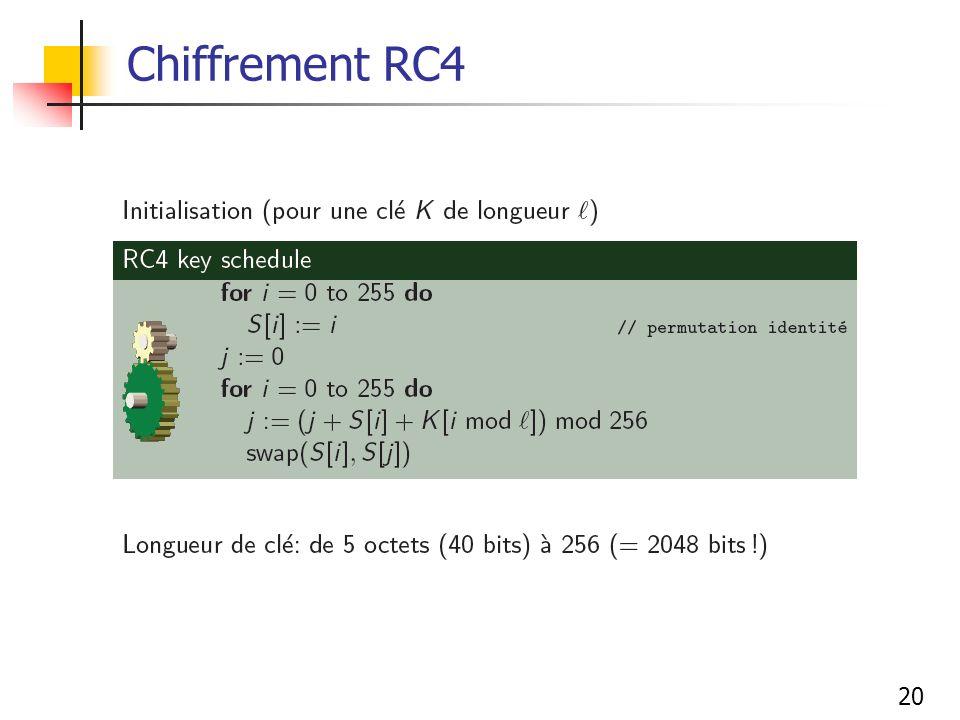 20 Chiffrement RC4
