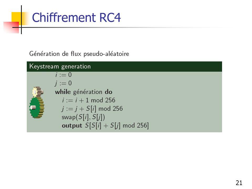 21 Chiffrement RC4