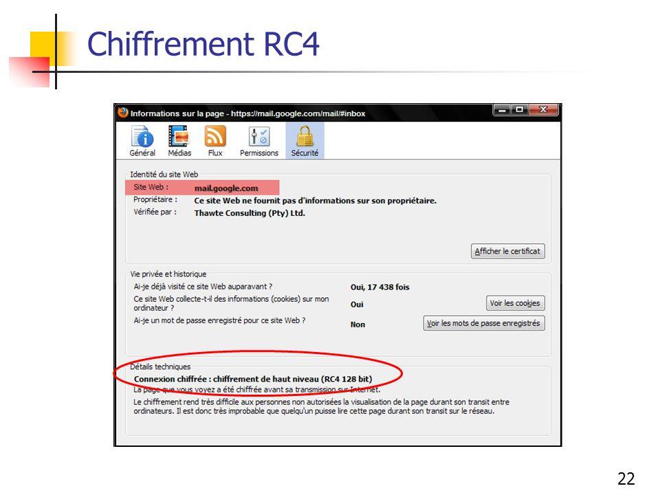 22 Chiffrement RC4