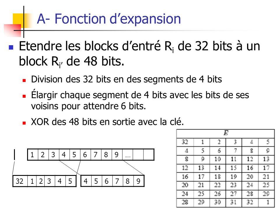 29 A- Fonction dexpansion Etendre les blocks dentré R i de 32 bits à un block R i de 48 bits.
