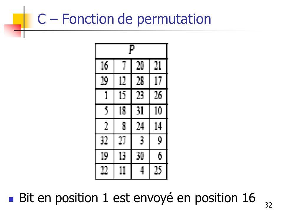 32 C – Fonction de permutation Bit en position 1 est envoyé en position 16