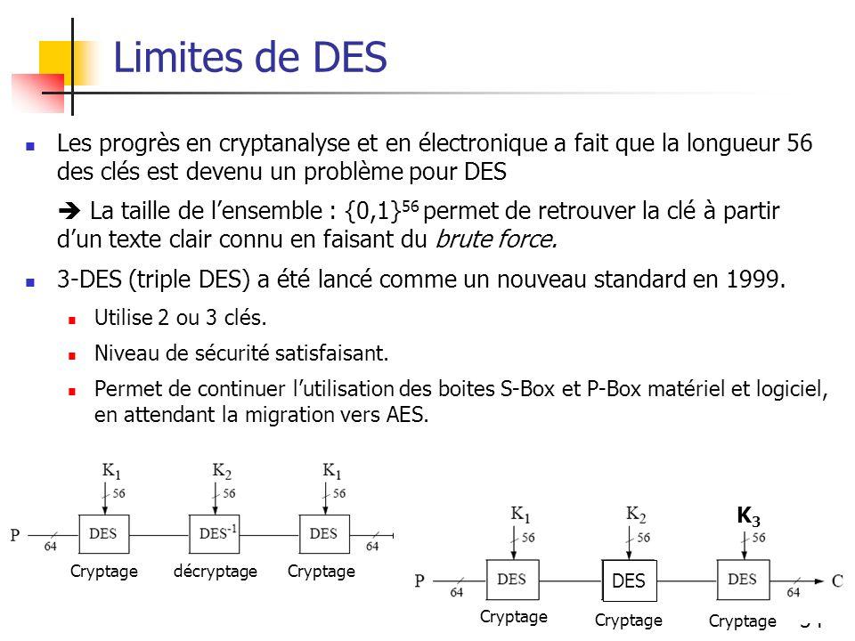 34 Limites de DES Les progrès en cryptanalyse et en électronique a fait que la longueur 56 des clés est devenu un problème pour DES La taille de lensemble : {0,1} 56 permet de retrouver la clé à partir dun texte clair connu en faisant du brute force.