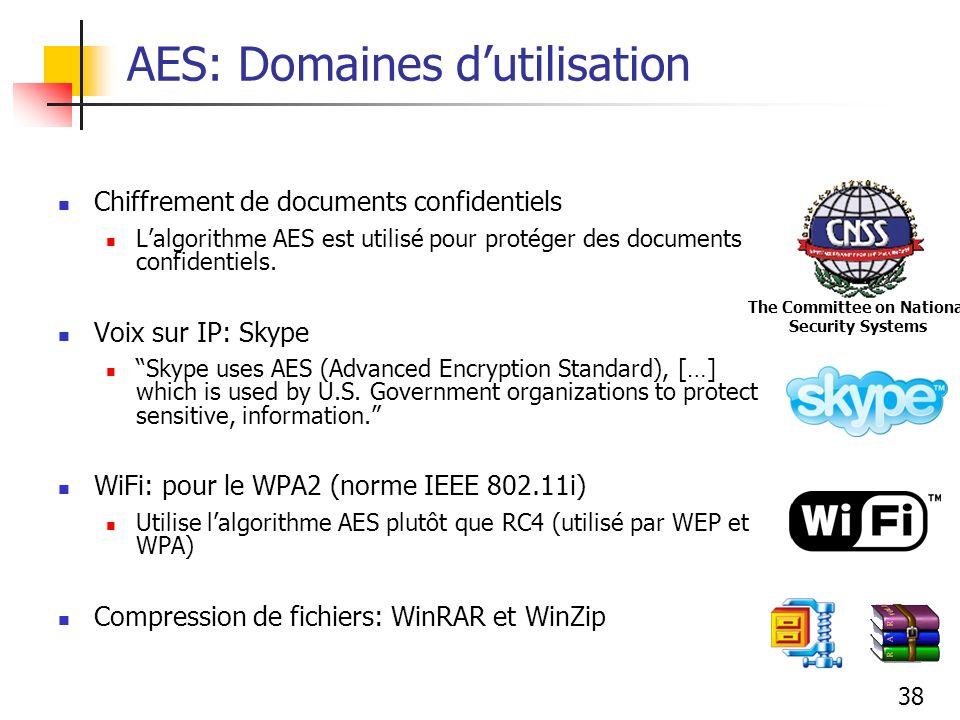 38 Chiffrement de documents confidentiels Lalgorithme AES est utilisé pour protéger des documents confidentiels. Voix sur IP: Skype Skype uses AES (Ad