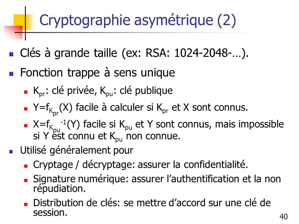 40 Cryptographie asymétrique (2) Clés à grande taille (ex: RSA: 1024-2048-…). Fonction trappe à sens unique K pr : clé privée, K pu : clé publique Y=f