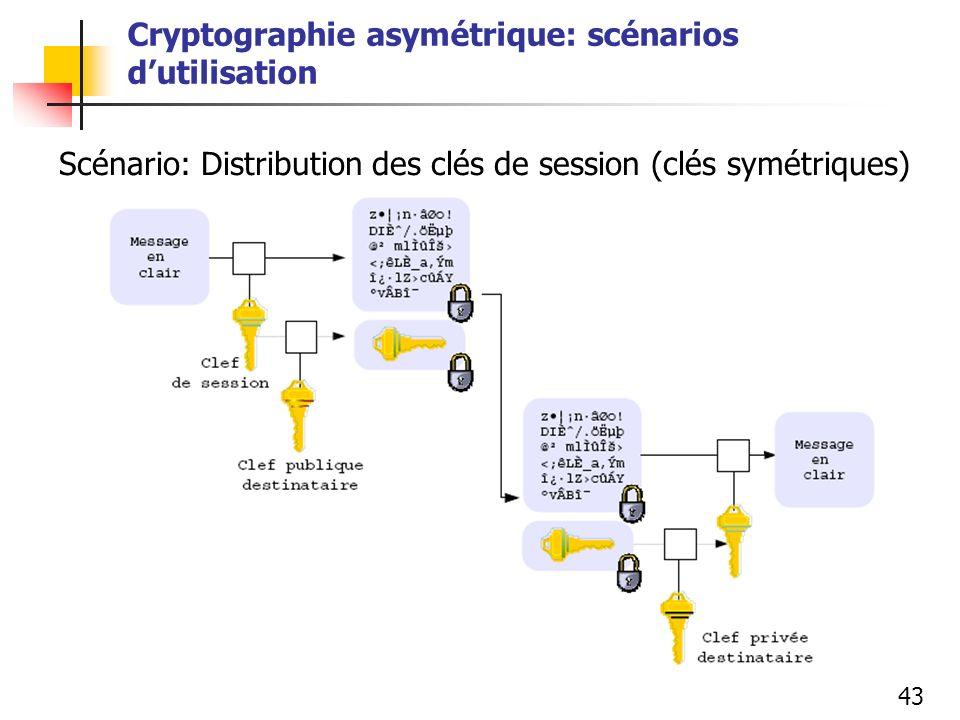 43 Scénario: Distribution des clés de session (clés symétriques) Cryptographie asymétrique: scénarios dutilisation