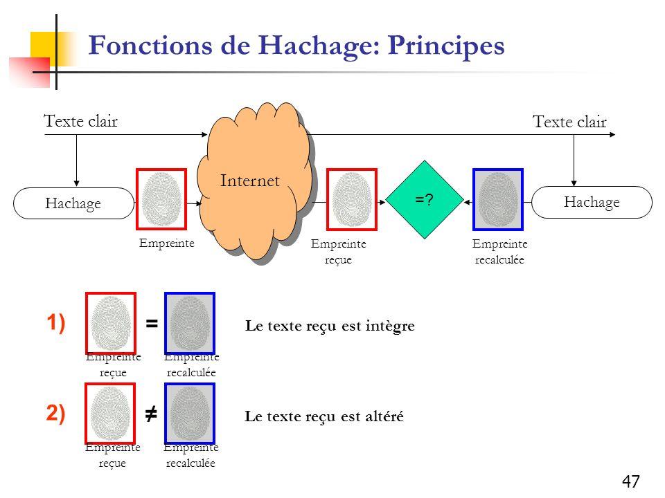 47 Fonctions de Hachage: Principes Internet Hachage Texte clair =? Empreinte reçue Empreinte recalculée Empreinte reçue Empreinte recalculée = Le text