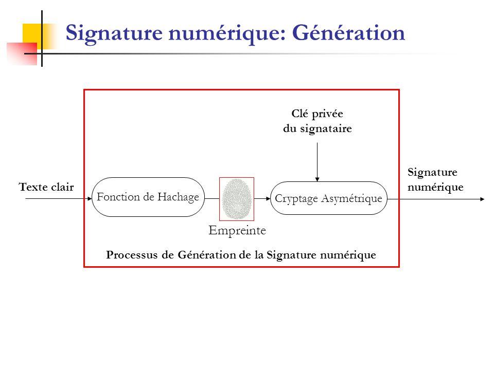 Signature numérique: Génération Fonction de Hachage Texte clair Empreinte Clé privée du signataire Processus de Génération de la Signature numérique Signature numérique Cryptage Asymétrique