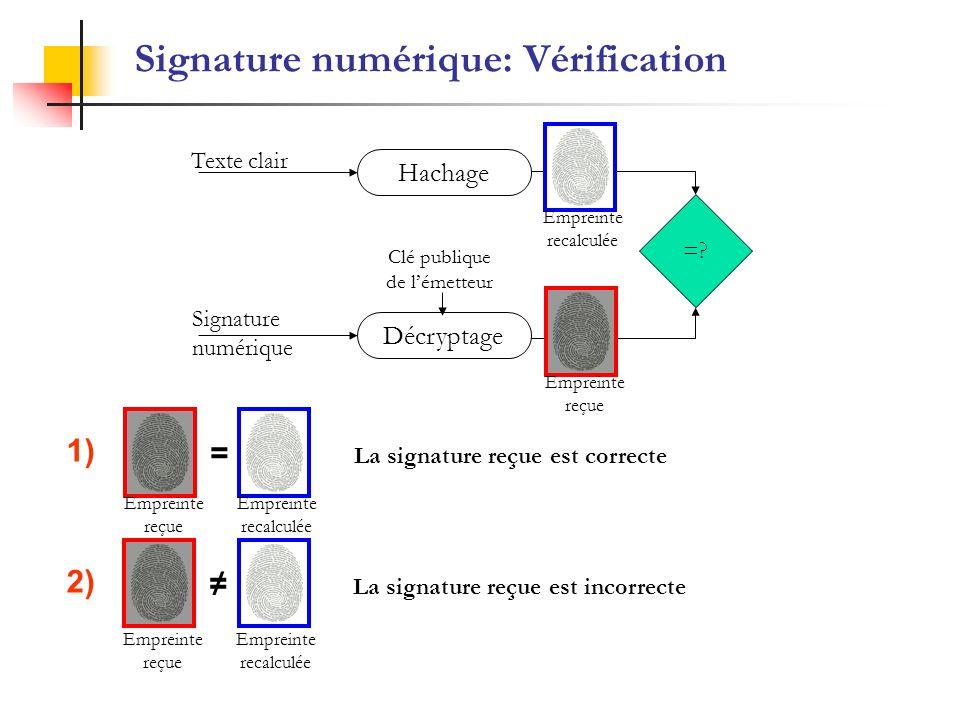 Empreinte reçue Empreinte recalculée = La signature reçue est correcte 1) Signature numérique: Vérification Décryptage Hachage Texte clair =? Empreint