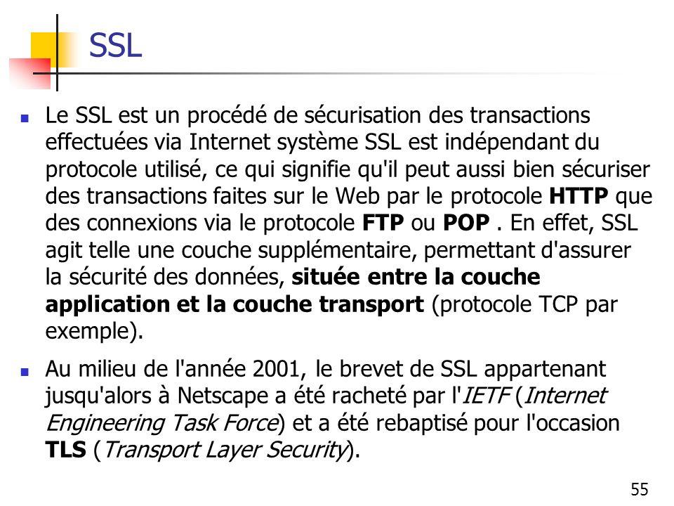 55 SSL Le SSL est un procédé de sécurisation des transactions effectuées via Internet système SSL est indépendant du protocole utilisé, ce qui signifie qu il peut aussi bien sécuriser des transactions faites sur le Web par le protocole HTTP que des connexions via le protocole FTP ou POP.